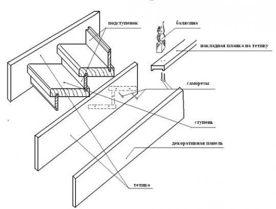 Своими руками схема деревянных лестниц