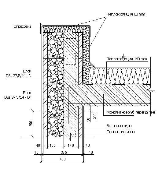 Теплоизоляция для окон пвх