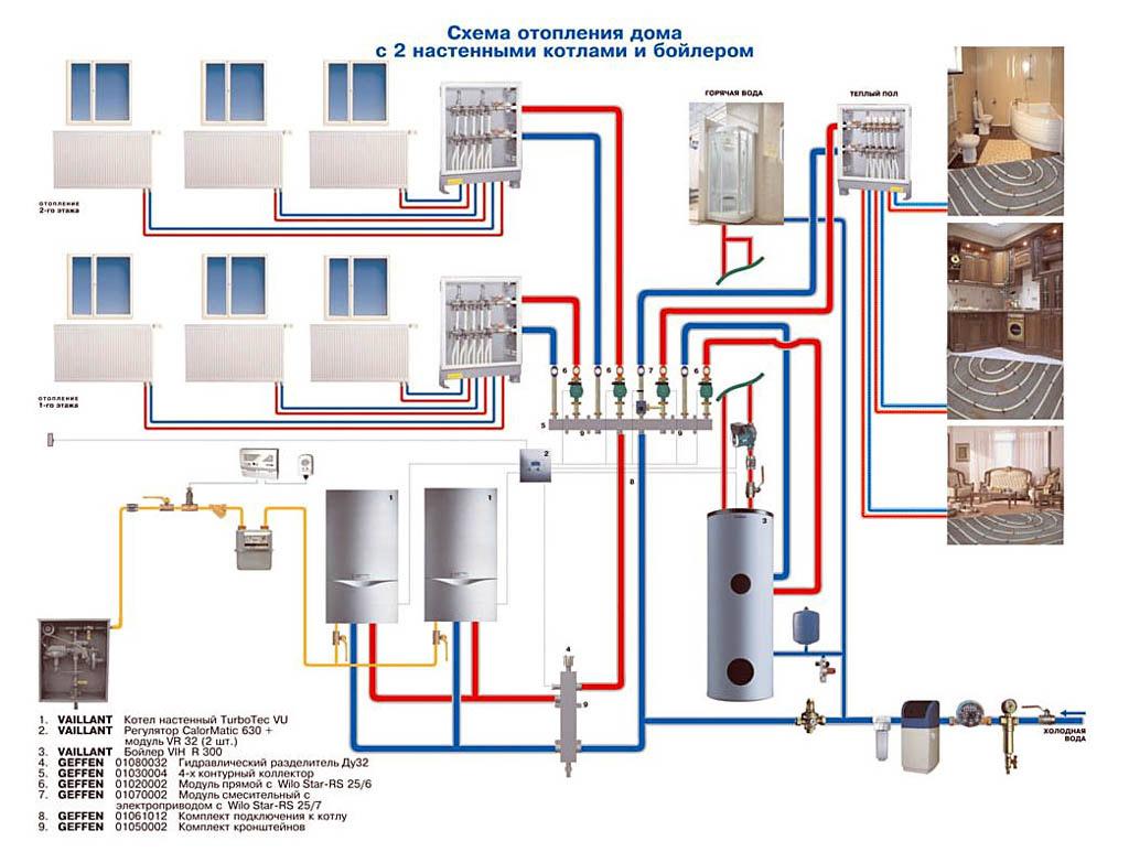 Схема отопления 2 х этажного частного дома фото 960