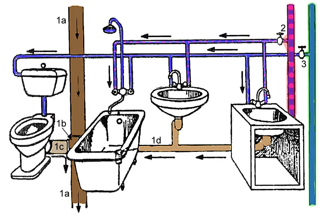 Схема канализацию для ванны и туалета