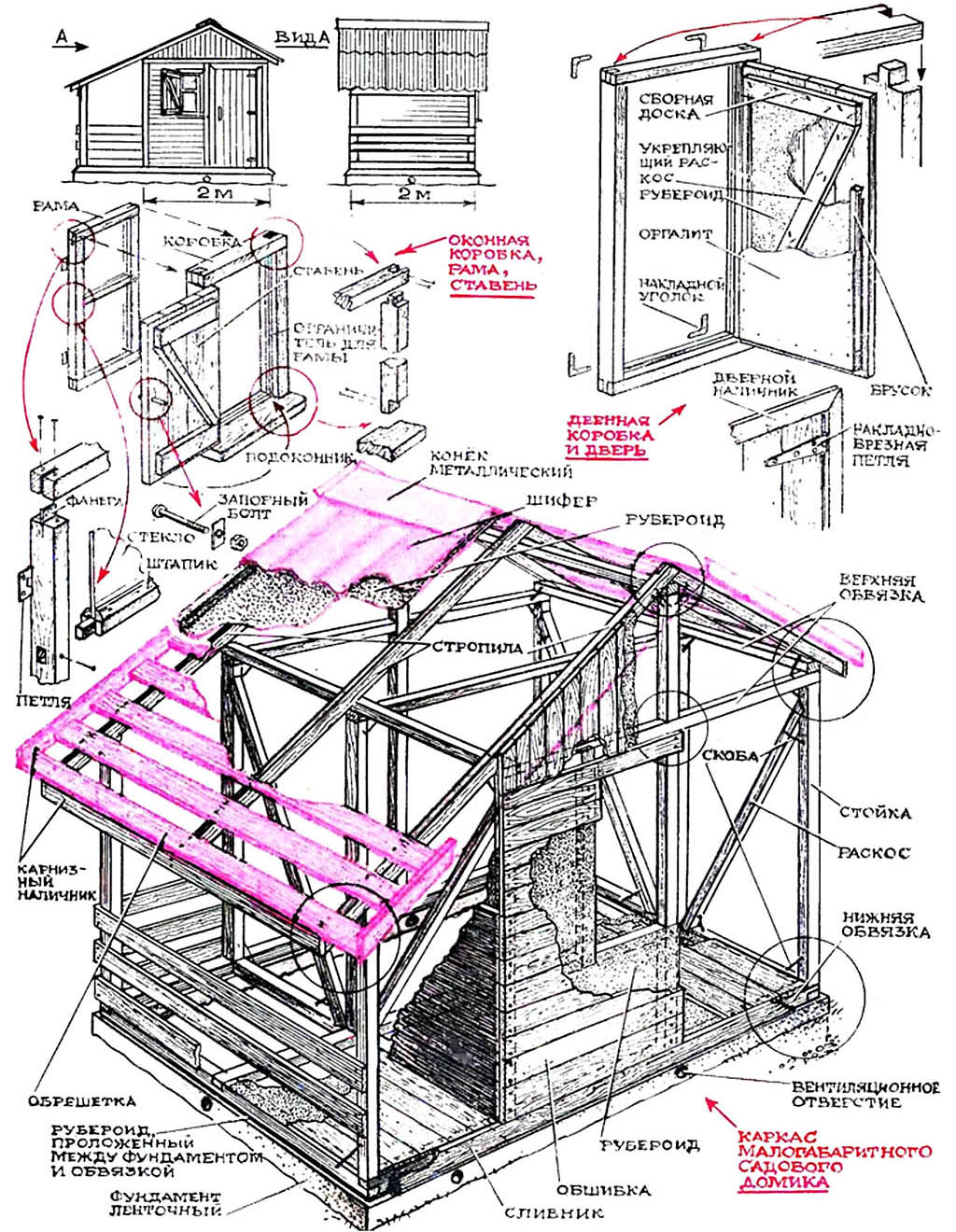 Каркасный дом своими руками: пошаговая инструкция сборки с 30