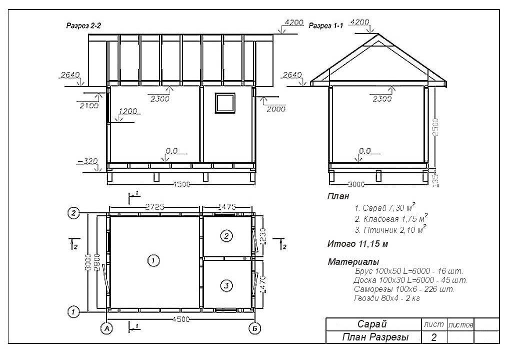 Как построить туалет душ и сарай на даче