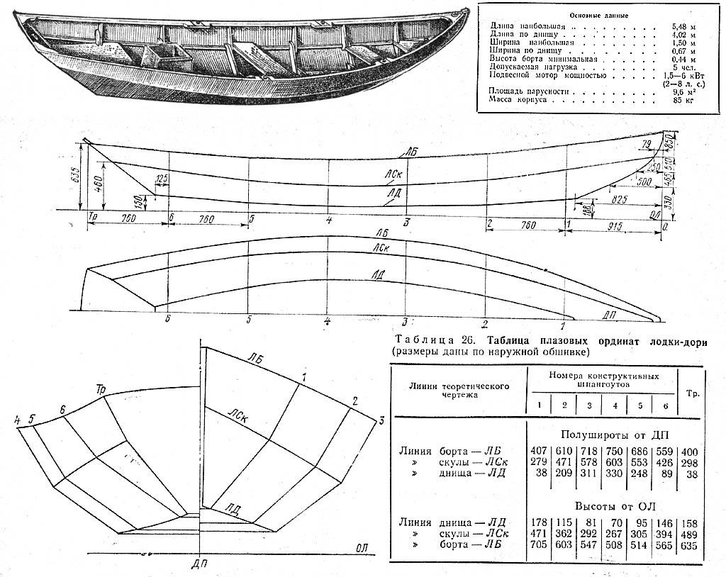 раскрой лодки сшей и склей