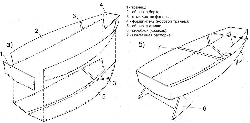 Разборная лодка из фанеры своими руками чертежи выкройки 41